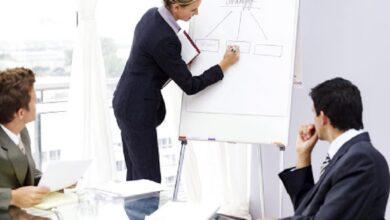 İş Modeli Nasıl Test Edilir?